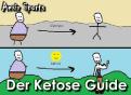 Klicke auf die Grafik für eine größere Ansicht  Name:Der_Ketose_Guide_AesirSports.png Hits:104 Größe:123,2 KB ID:299