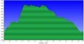Klicke auf die Grafik für eine größere Ansicht  Name:2013-11-30_Höhenprofil.jpg Hits:34 Größe:105,6 KB ID:454